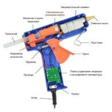 Из чего стостоит более сложная модель термопистолета