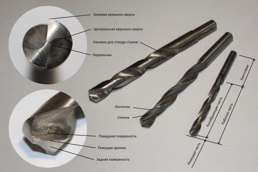 Основные части спирального сверла по металлу