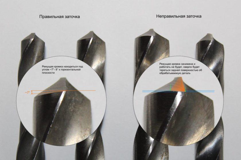 Правильная и неправильная заточка сверла по металлу